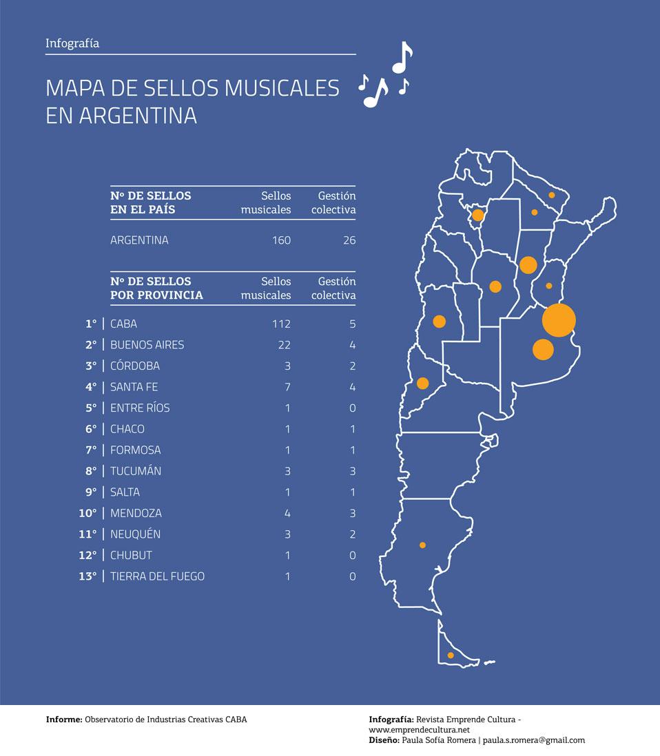 Mapa de sellos musicales en Argentina