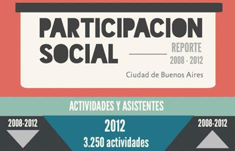 impacto social de la cultura. Datos y desafíos
