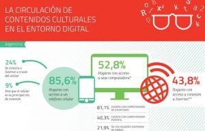 La circulación de contenidos culturales en el entorno digital